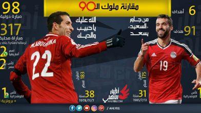 انفوجراف ابو تريكة و عبدالله السعيد